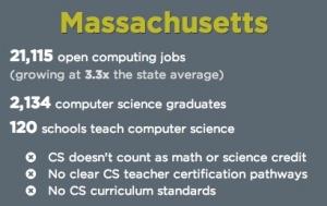 massCS_stats