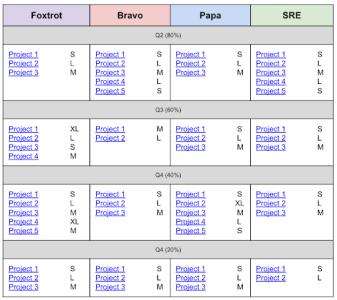 spreadsheet_roadmap