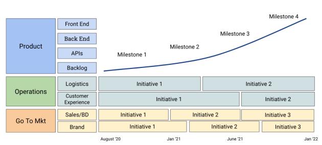 strategic_roadmap